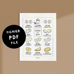 Types of cooked eggs Chart, Darvee Style (French only) - Digital PDF 8.5x11 - Black & Yellow - Get it now, Print it, Use it!